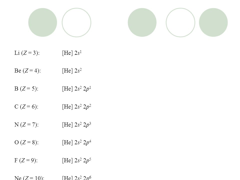 Li (Z = 3): [He] 2s1. Be (Z = 4): [He] 2s2. B (Z = 5): [He] 2s2 2p1. C (Z = 6): [He] 2s2 2p2.